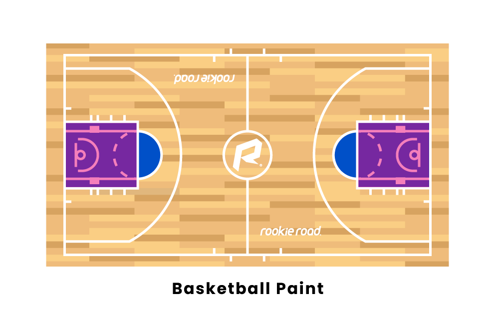 Basketball Paint