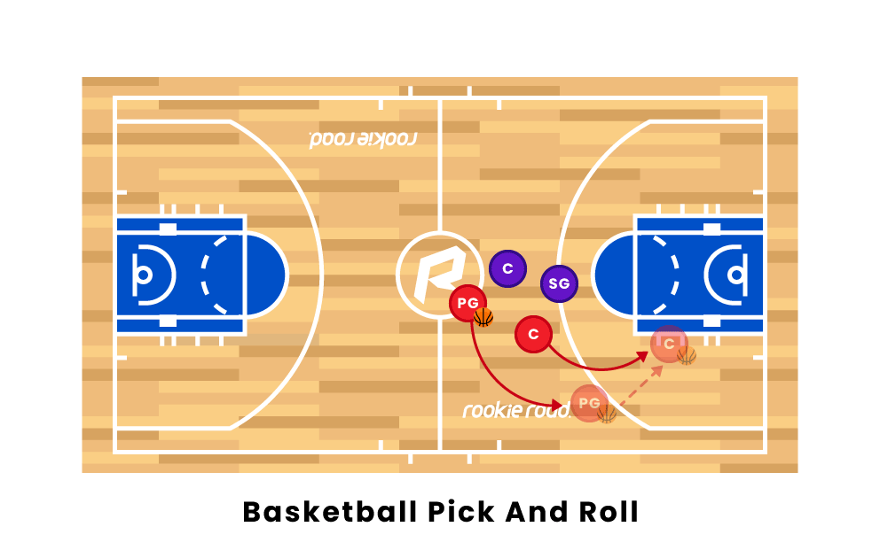 Pick And Roll Basketball