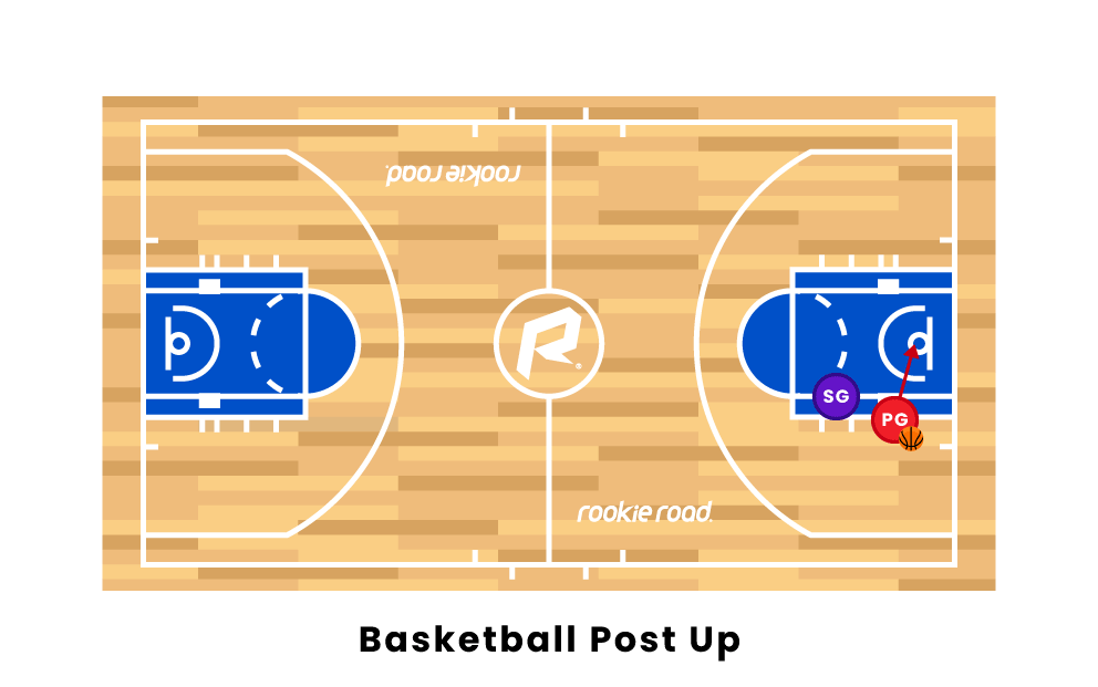 Basketball Post Up