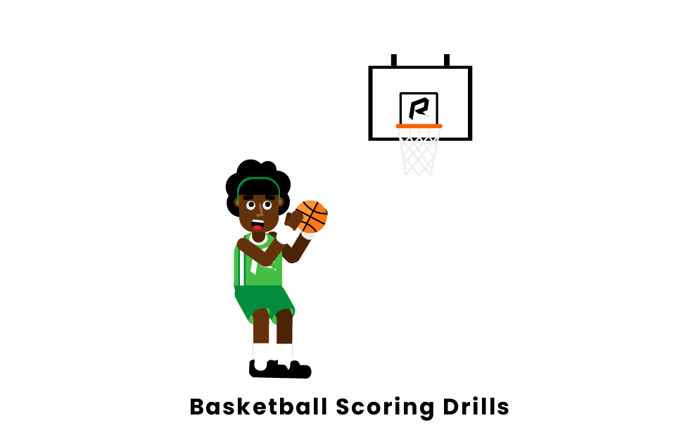 Basketball Scoring Drills