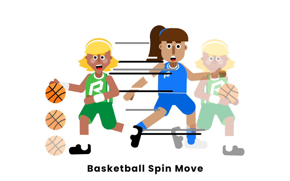 Basketball Spin Move