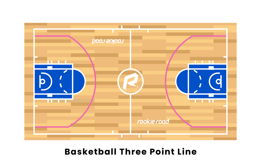 Basketball Three-point Line