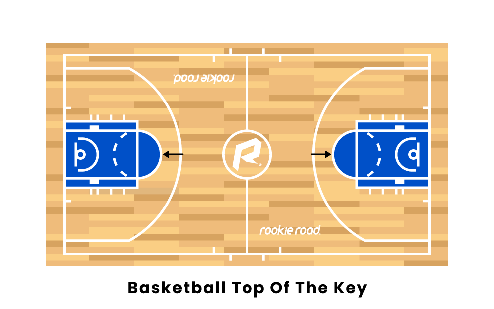 Basketball Top Of The Key
