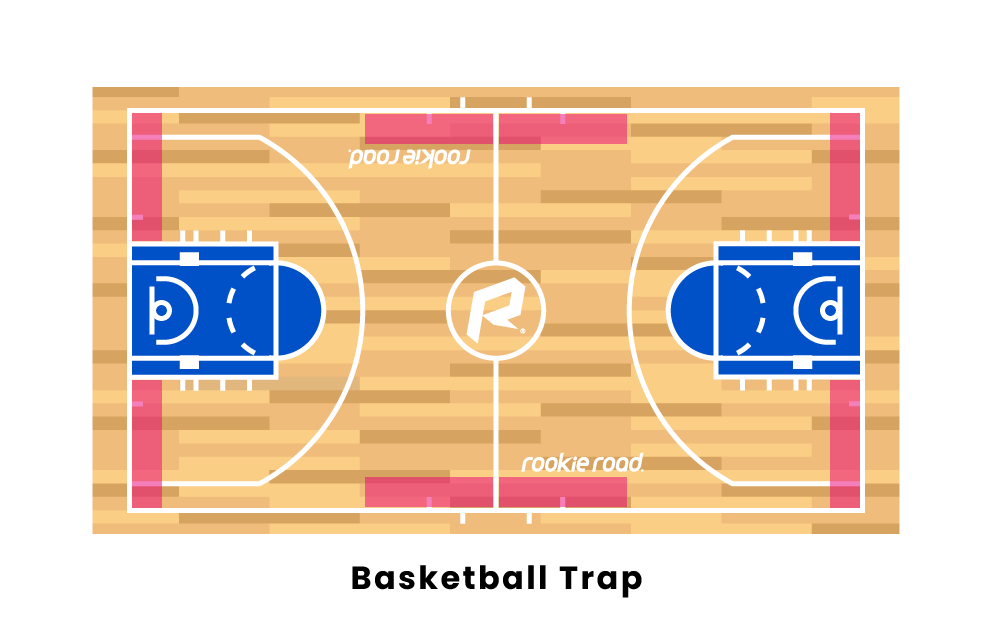 basketball trap