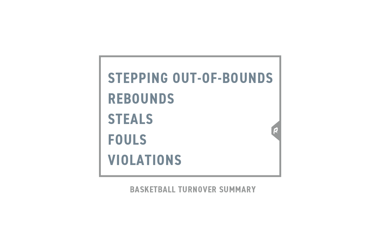 Basketball Turnover