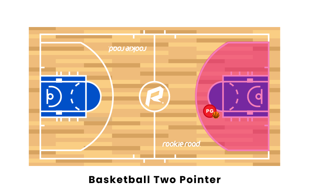 Basketball Two-pointer