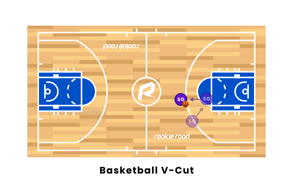 Basketball V-Cut