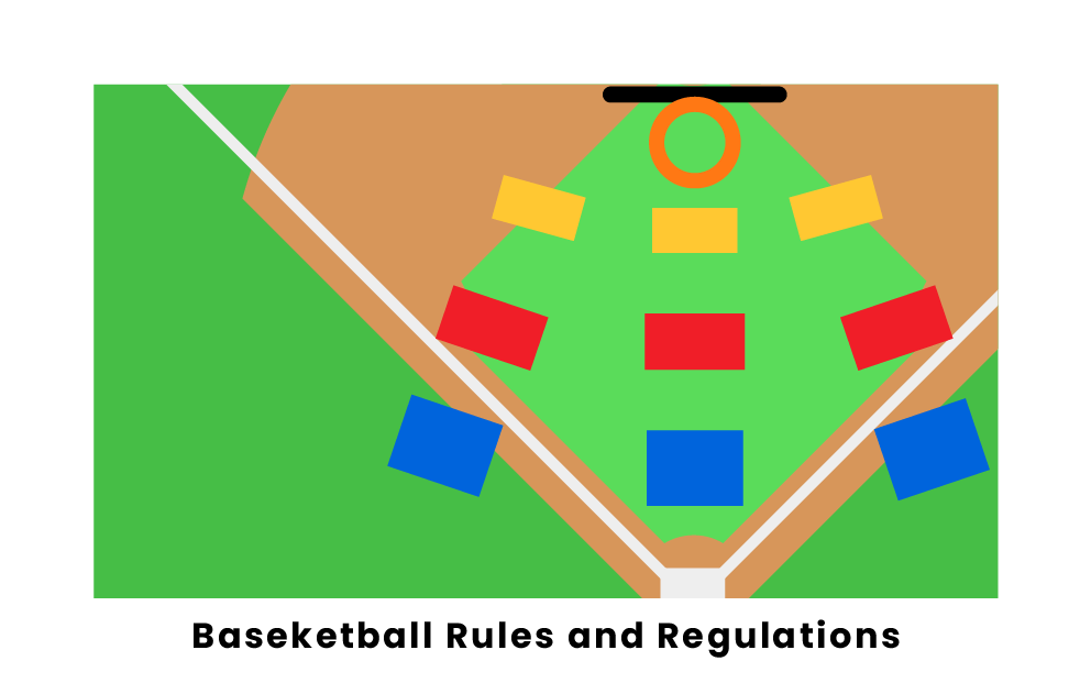 baseketball-rules-and-regulations