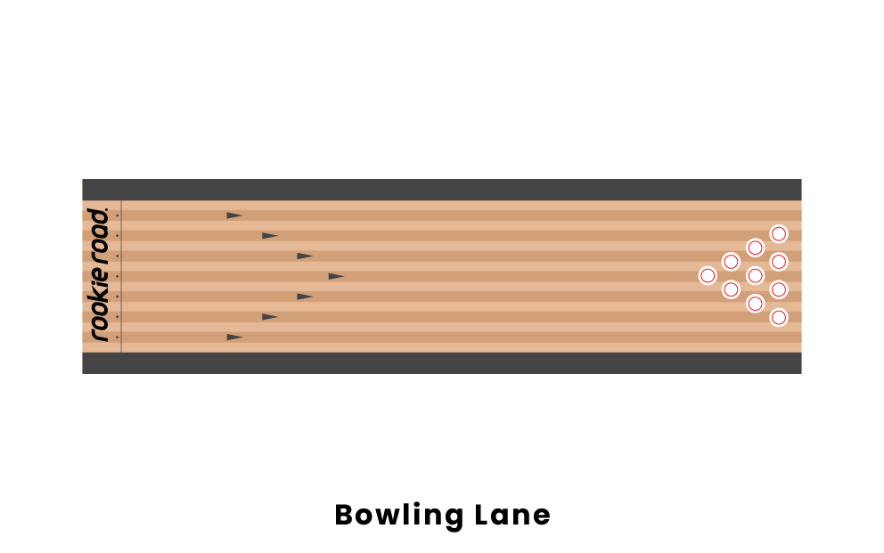 Bowling Lane Components