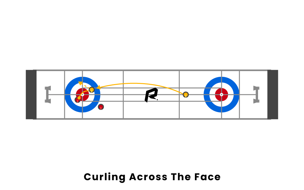 curling across the face