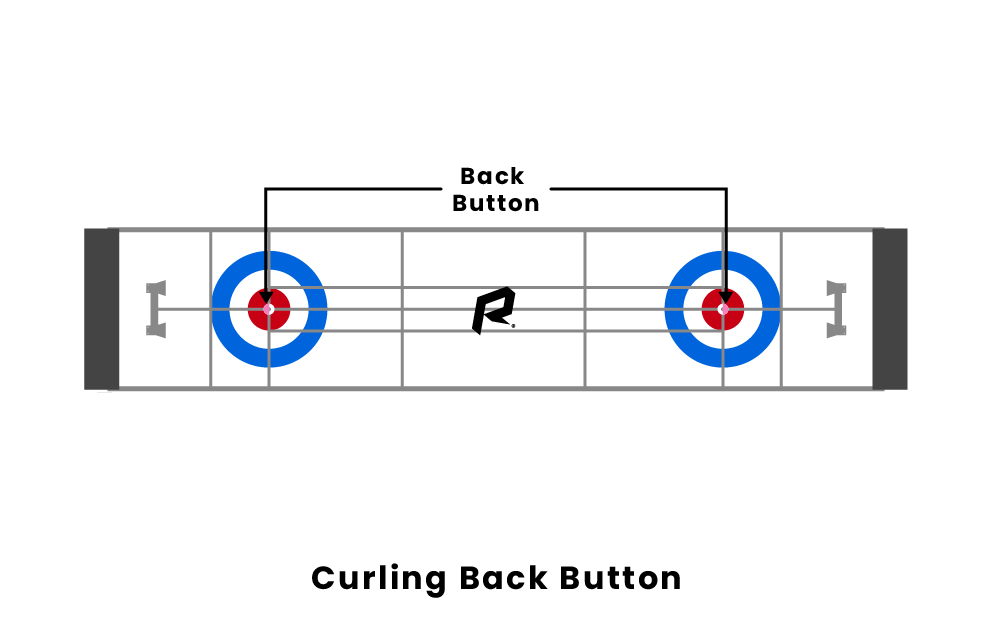 curling back button