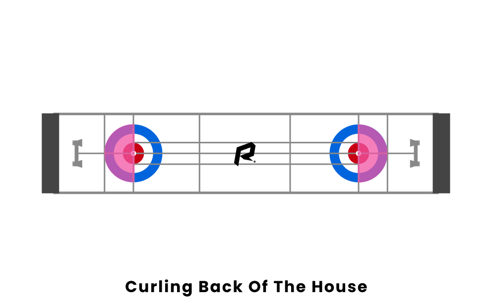 curling back of the house