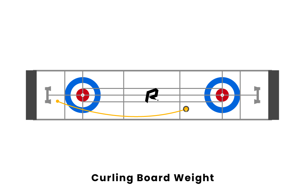 curling board weight