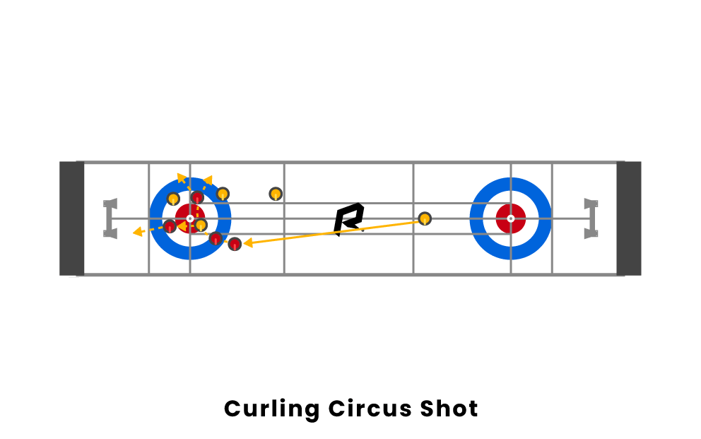 curling circus shot