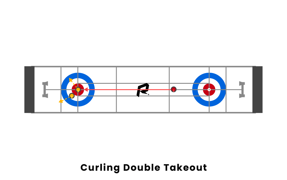 Curling Double Takeout