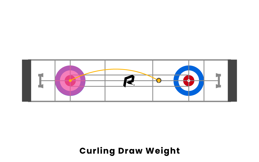 curling draw weight