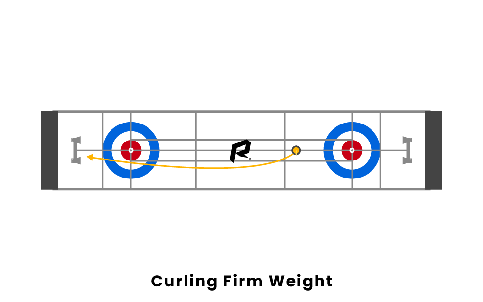 curling firm weight