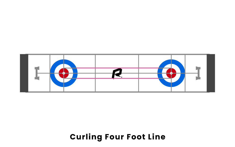 Curling Four Foot Line