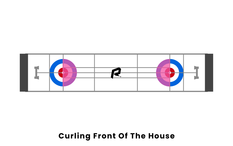 Curling Front of the House