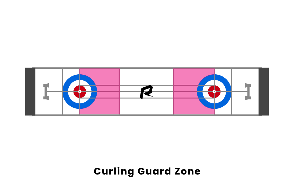 Curling Guard Zone