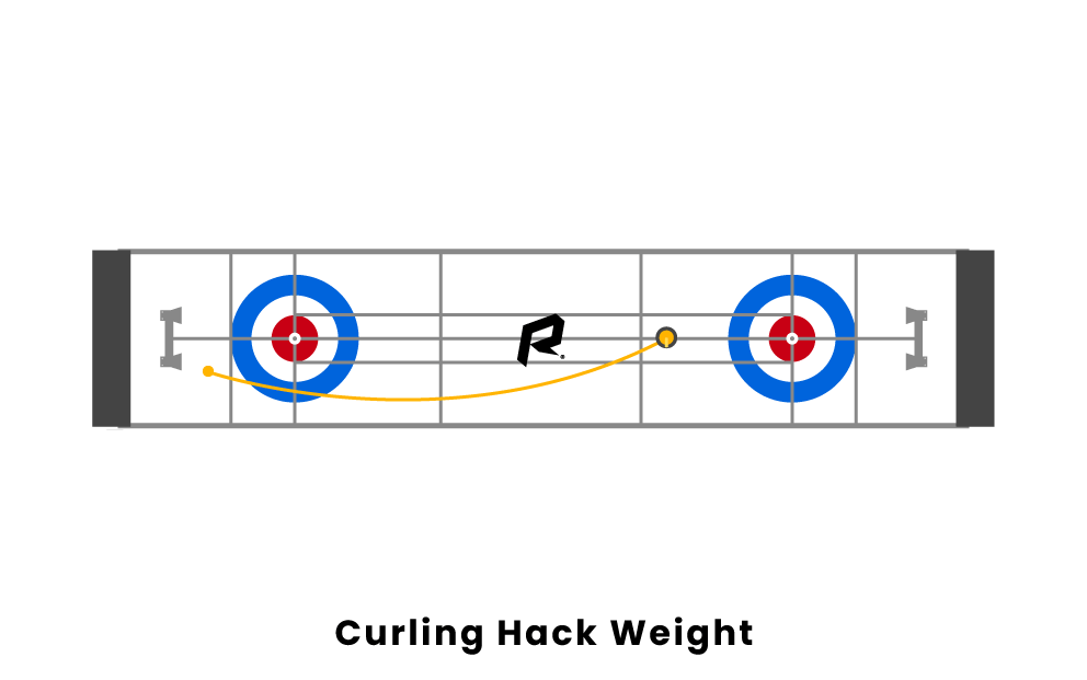 Hack Weight