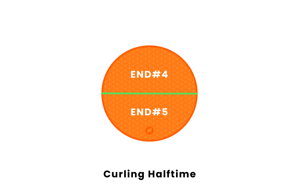 curling halftime