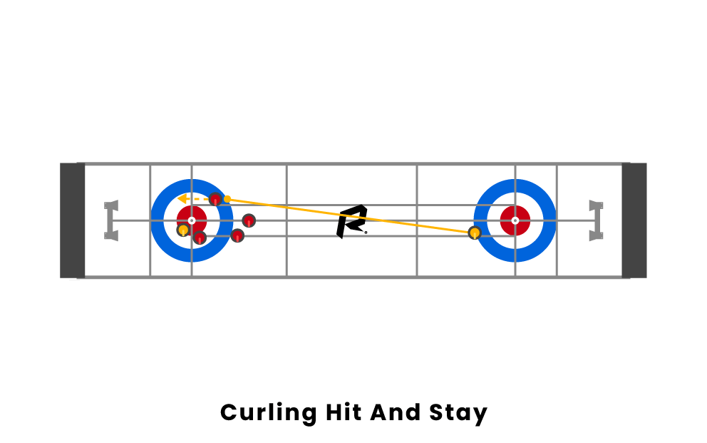 Curling Hit and Stay