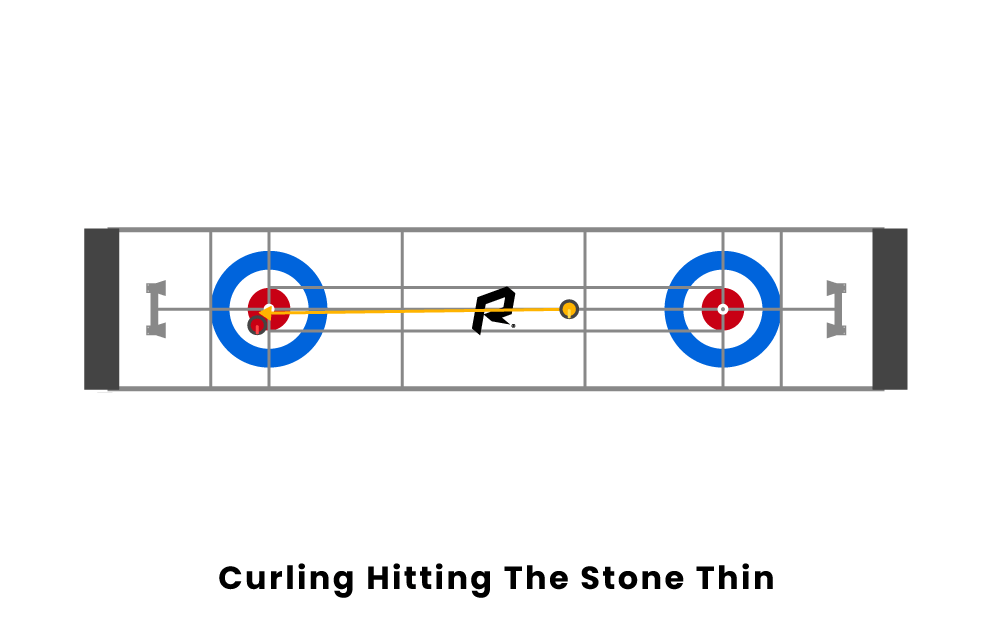 curling hitting the stone thin