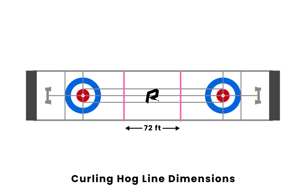 Curling Hog Line Dimensions