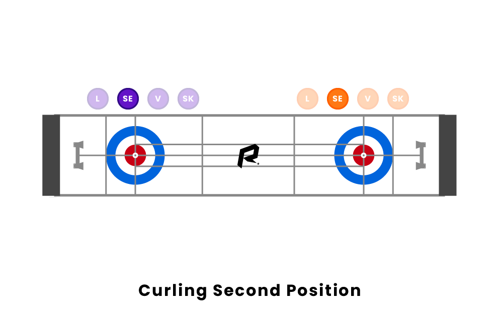 Curling Second Position