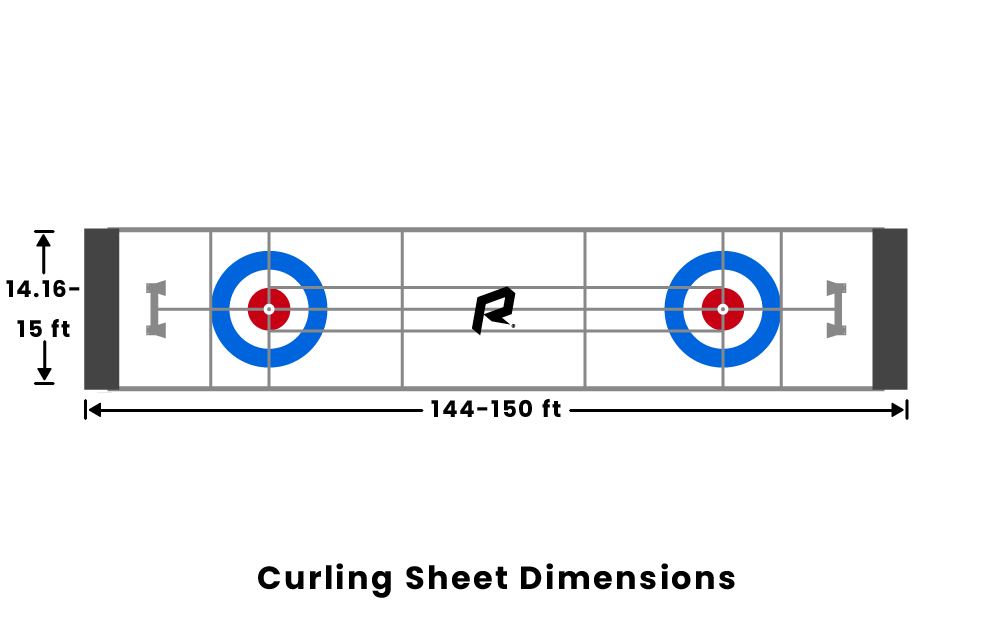 Curling Sheet Dimensions