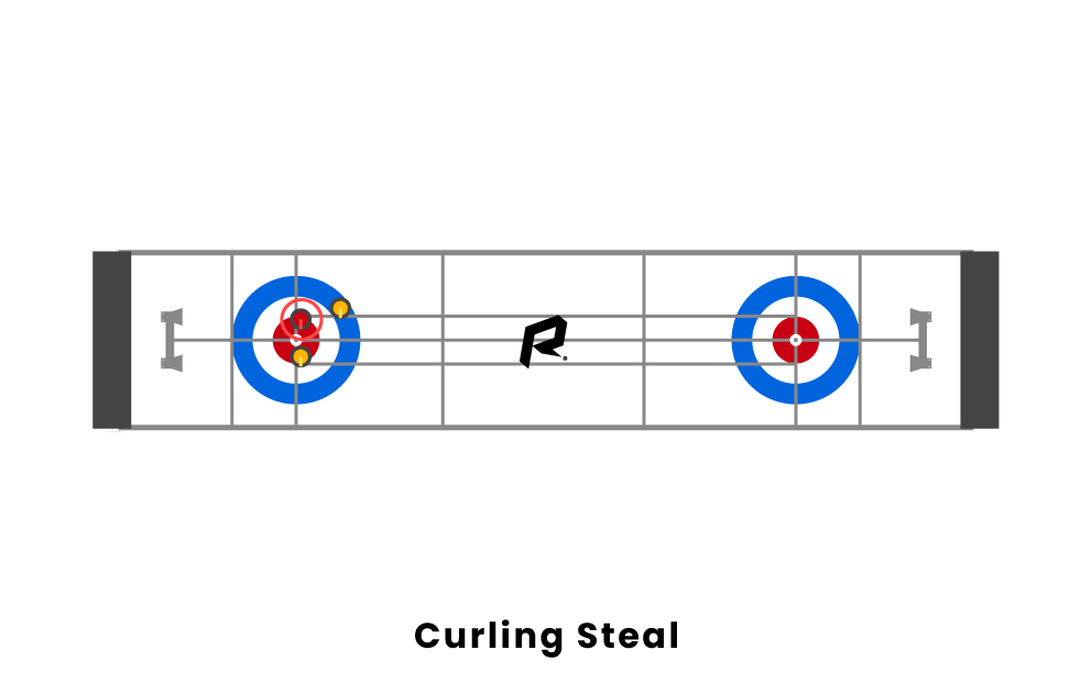 curling steal