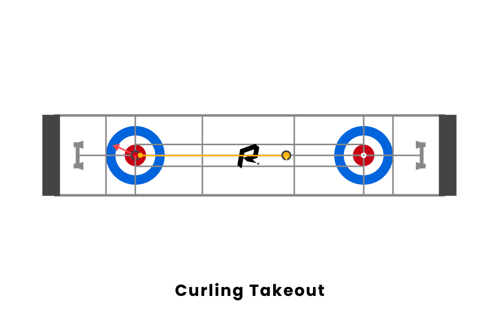 curling takeout