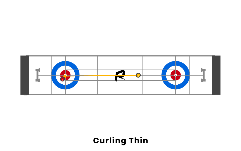 curling thin