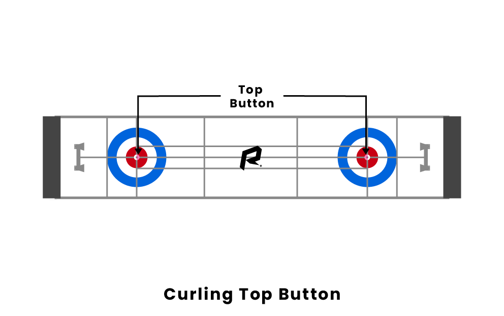 curling top button