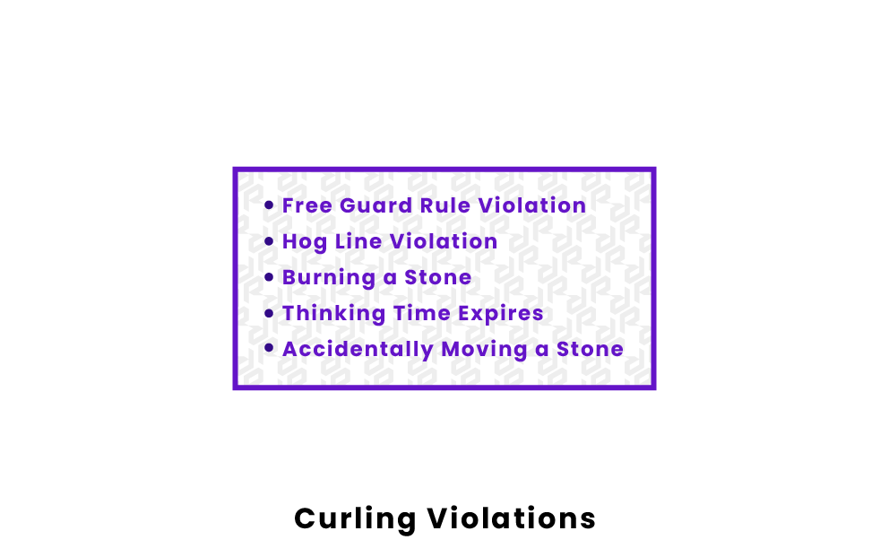 Curling Violations