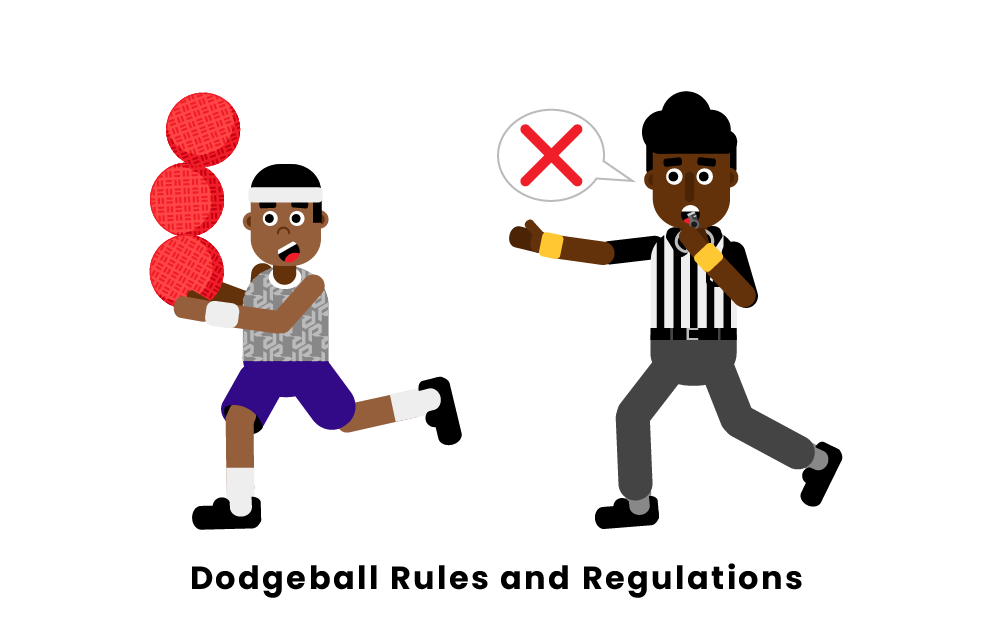 What Are The Rules Of Dodgeball?