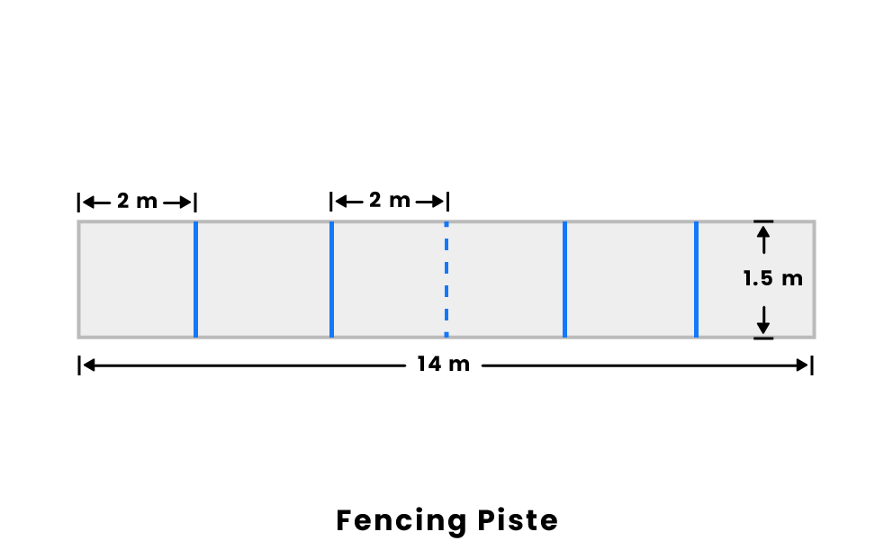 Fencing Rules And Regulations