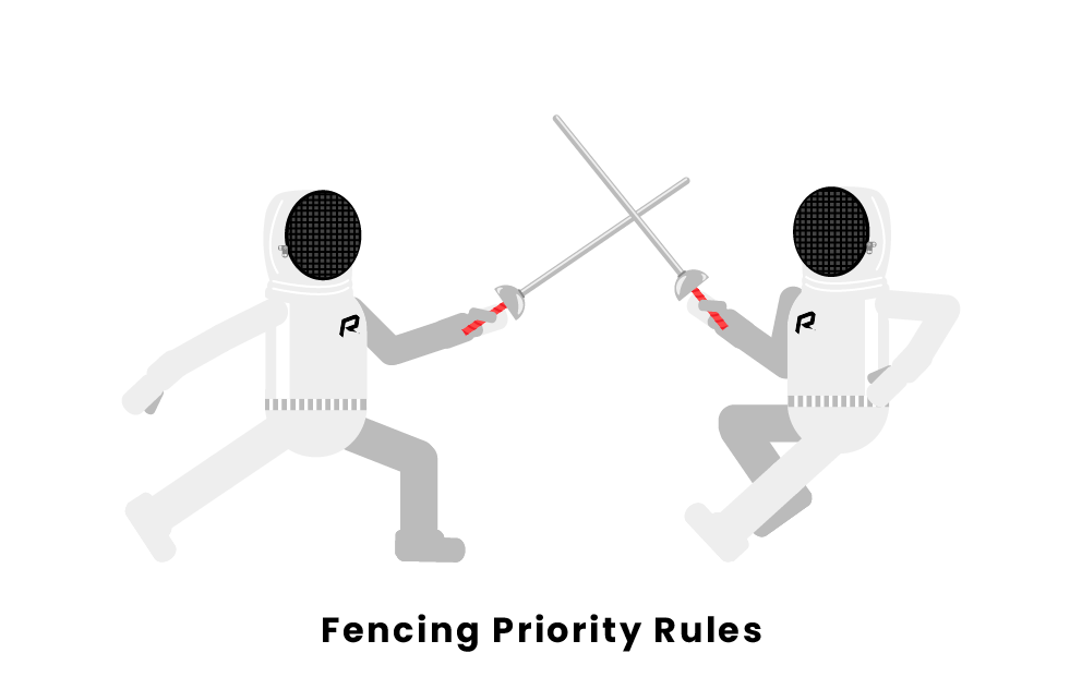 Fencing Priority Rules