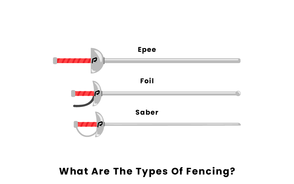 What are the types of fencing?