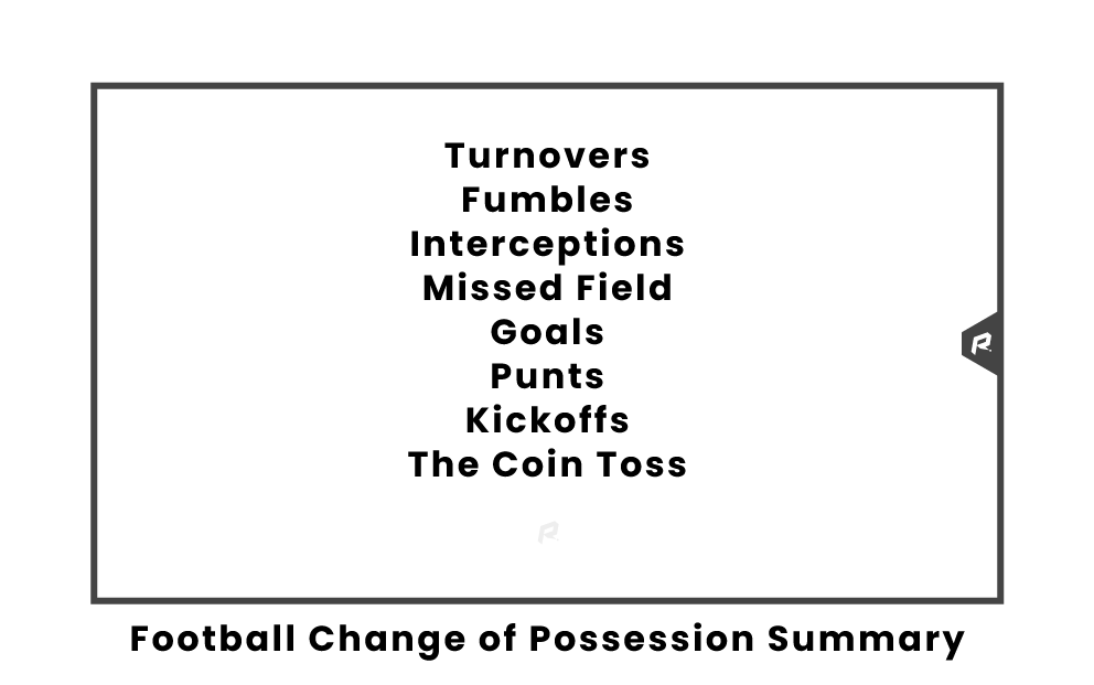 football change of possession