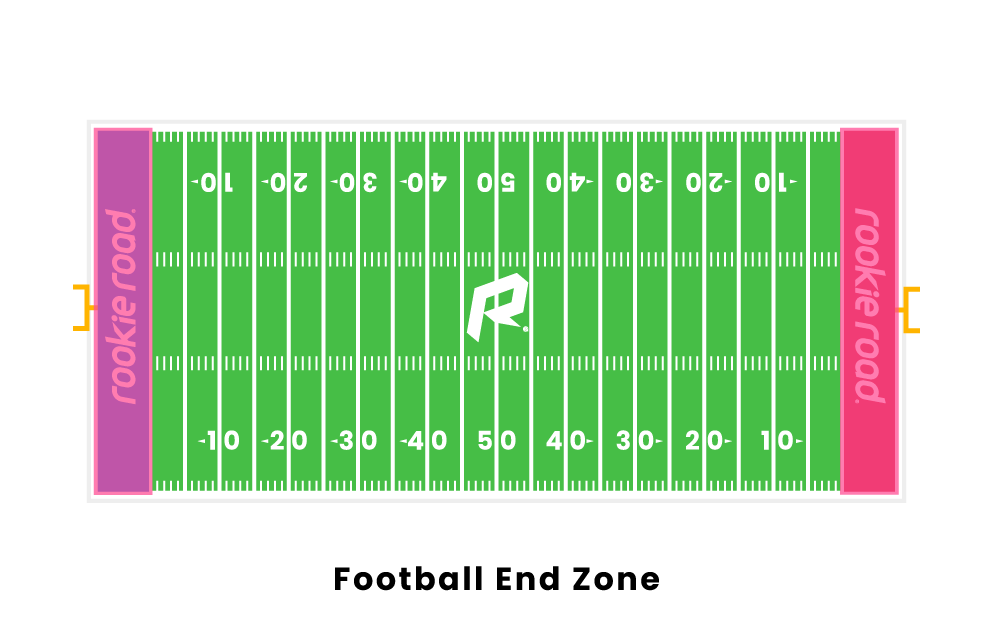 Football End Zones