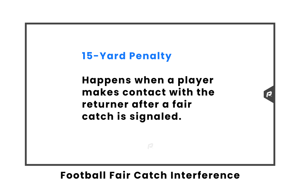 Football Fair Catch Interference