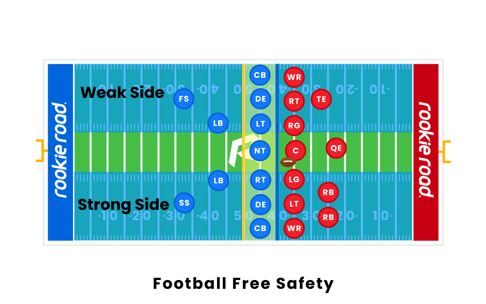 Football Free Safety