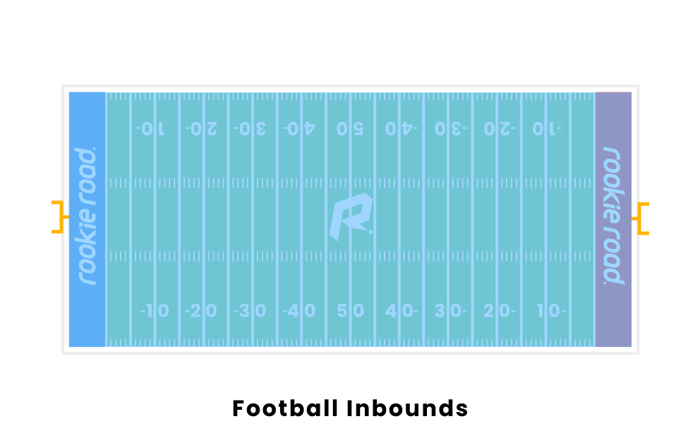 football in bounds