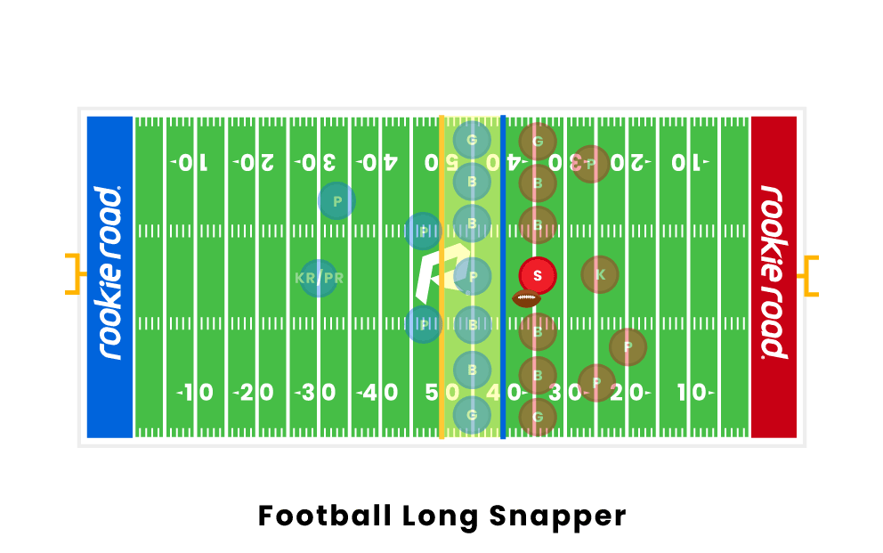 football long snapper