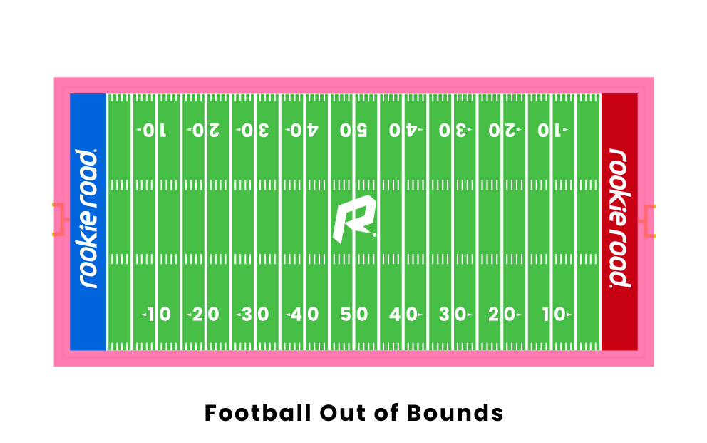 Football Out Of Bounds