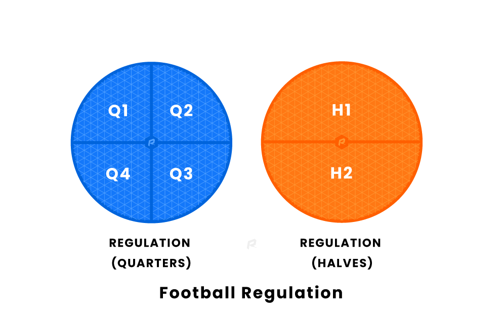 Football Regulation