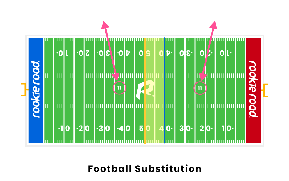 football substitution