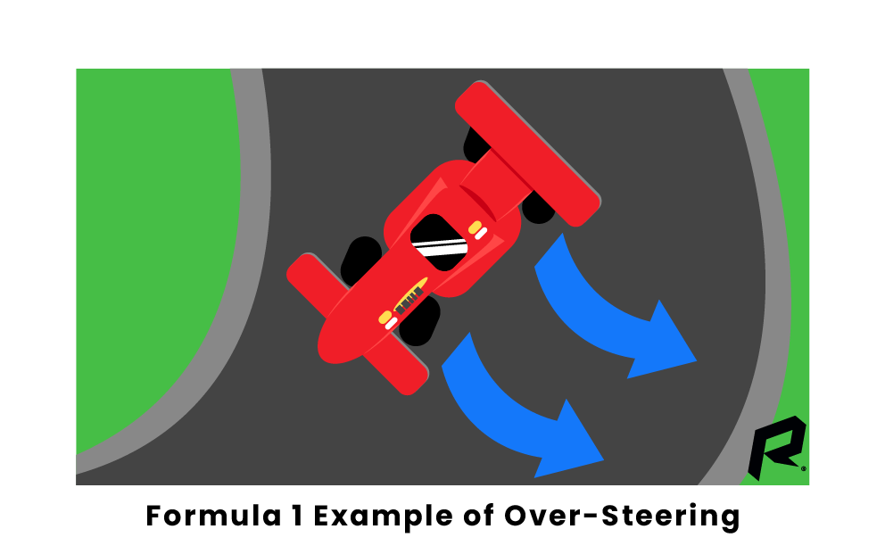 Formula 1 Lingo And Terminology